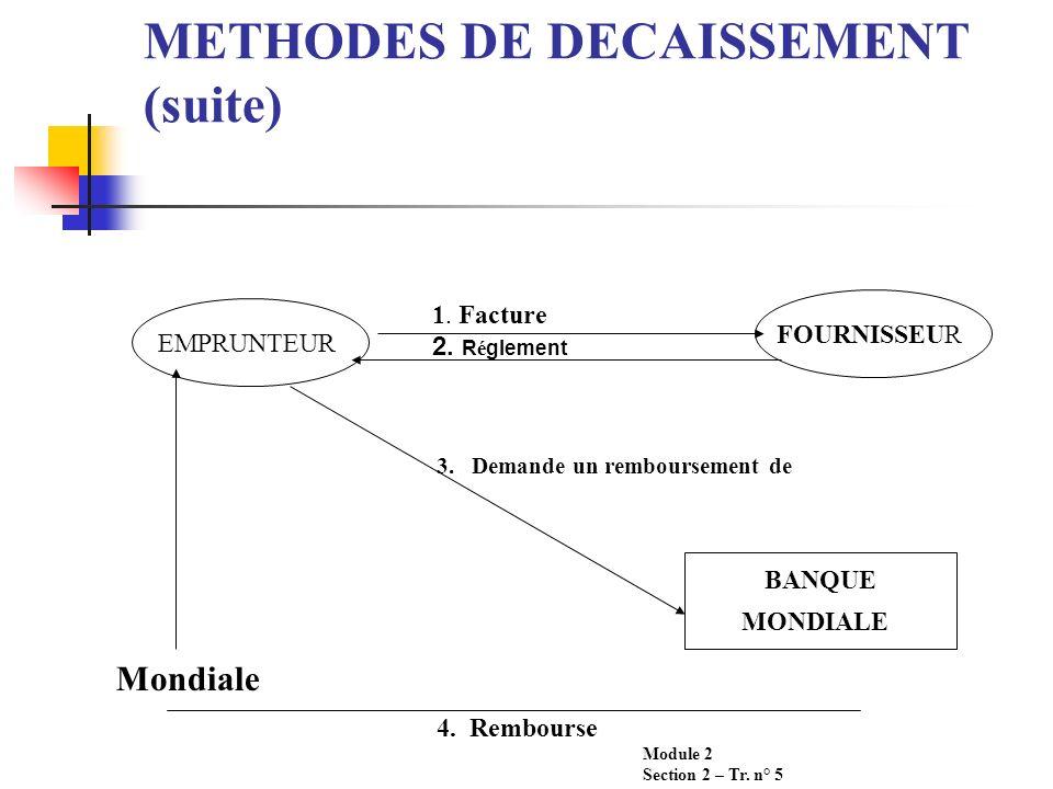 METHODES DE DECAISSEMENT (suite) EMPRUNTEUR FOURNISSEUR BANQUE MONDIALE 1.