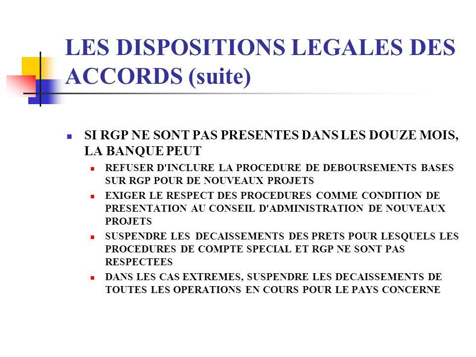 LES DISPOSITIONS LEGALES DES ACCORDS (suite) SI RGP NE SONT PAS PRESENTES DANS LES DOUZE MOIS, LA BANQUE PEUT REFUSER D'INCLURE LA PROCEDURE DE DEBOUR