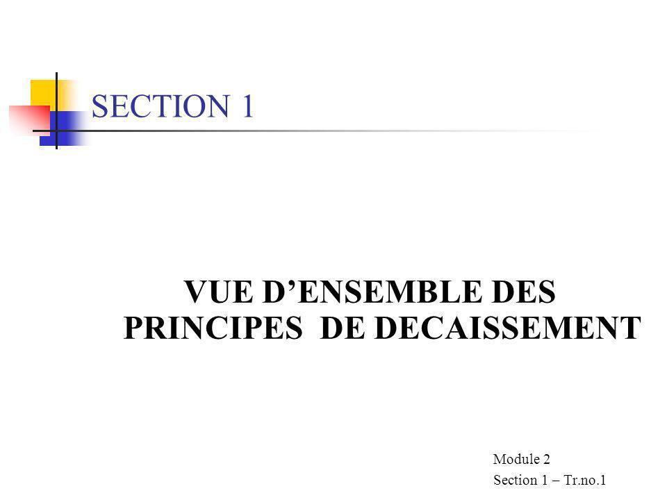 LES DOCUMENTS IMPORTANTS (suite) ACCORD DE PRET, ARTICLE PREMIER DEFINITION DU COMPTE SPECIAL ACCORD DE PRET, ARTICLE DEUX MONTANT, MONNAIE, DATE DE CLOTURE LA MONNAIE DU COMPTE SPECIAL, EMPLACEMENT DU CS COMMISSIONS, FRAIS DENGAGEMENT LE TABLEAU DAMORTISSEMENT NE CONCERNE QUE LES ACCORDS DE PRET Module 2 Section 1- Tr.