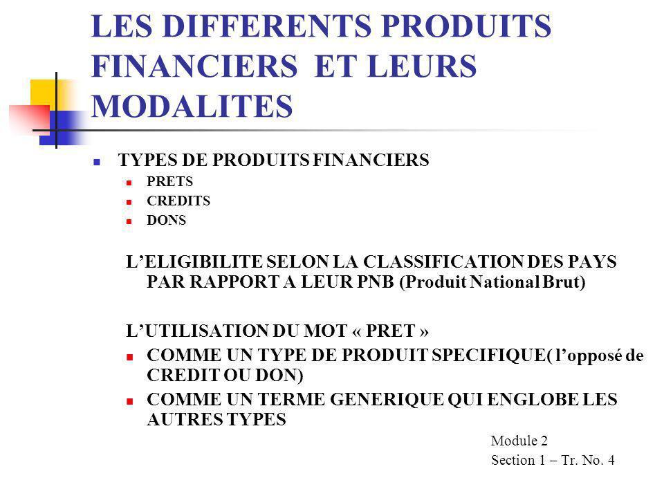 LES DIFFERENTS PRODUITS FINANCIERS ET LEURS MODALITES TYPES DE PRODUITS FINANCIERS PRETS CREDITS DONS LELIGIBILITE SELON LA CLASSIFICATION DES PAYS PAR RAPPORT A LEUR PNB (Produit National Brut) LUTILISATION DU MOT « PRET » COMME UN TYPE DE PRODUIT SPECIFIQUE( lopposé de CREDIT OU DON) COMME UN TERME GENERIQUE QUI ENGLOBE LES AUTRES TYPES Module 2 Section 1 – Tr.
