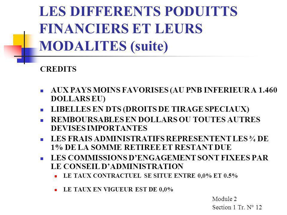 LES DIFFERENTS PODUITTS FINANCIERS ET LEURS MODALITES (suite) CREDITS AUX PAYS MOINS FAVORISES (AU PNB INFERIEUR A 1.460 DOLLARS EU) LIBELLES EN DTS (DROITS DE TIRAGE SPECIAUX) REMBOURSABLES EN DOLLARS OU TOUTES AUTRES DEVISES IMPORTANTES LES FRAIS ADMINISTRATIFS REPRESENTENT LES ¾ DE 1% DE LA SOMME RETIREE ET RESTANT DUE LES COMMISSIONS DENGAGEMENT SONT FIXEES PAR LE CONSEIL DADMINISTRATION LE TAUX CONTRACTUEL SE SITUE ENTRE 0,0% ET 0.5% LE TAUX EN VIGUEUR EST DE 0,0% Module 2 Section 1 Tr.