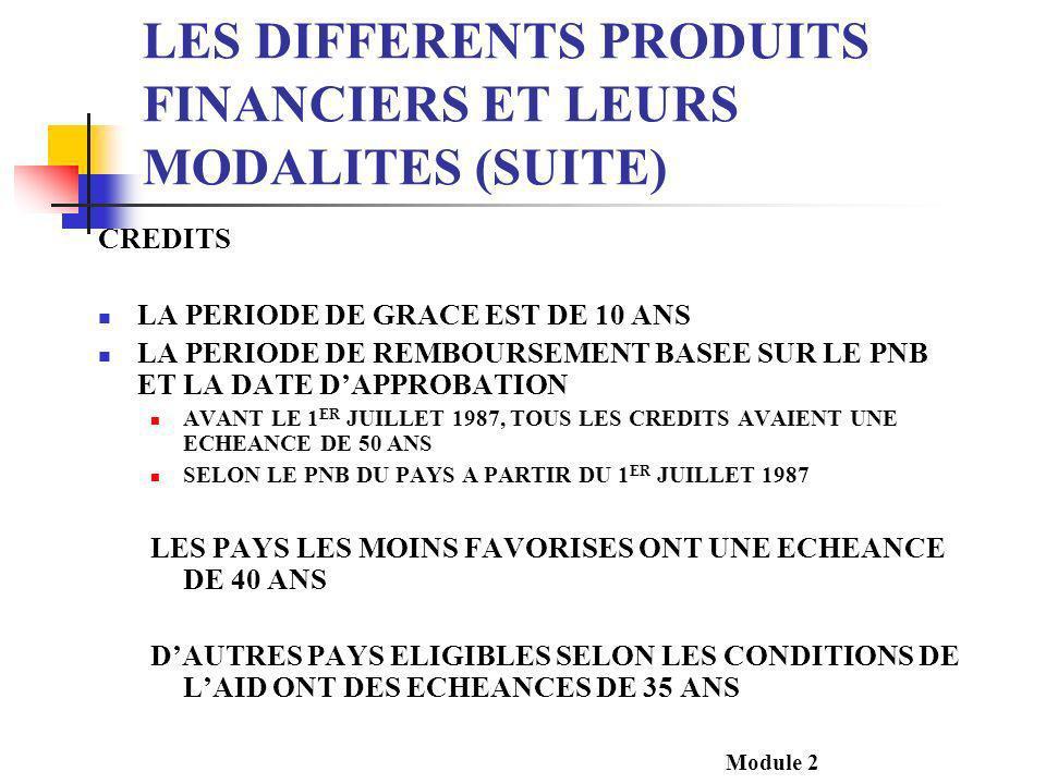 LES DIFFERENTS PODUITTS FINANCIERS ET LEURS MODALITES (suite) CREDITS AUX PAYS MOINS FAVORISES (AU PNB INFERIEUR A 1.460 DOLLARS EU) LIBELLES EN DTS (