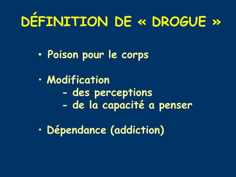 DÉFINITION DE « DROGUE » Poison pour le corps Modification - des perceptions - de la capacité a penser Dépendance (addiction)