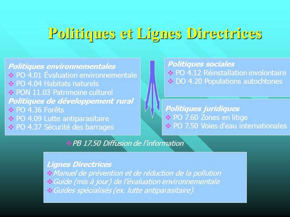 Politiques juridiques PO 7.60 Zones en litige PO 7.50 Voies deau internationales Politiques environnementales PO 4.01 Évaluation environnementale PO 4