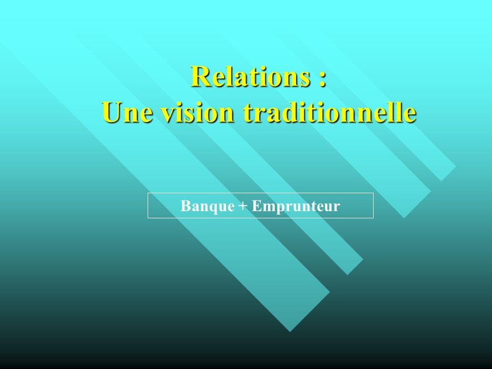 Relations : Une vision traditionnelle Banque + Emprunteur