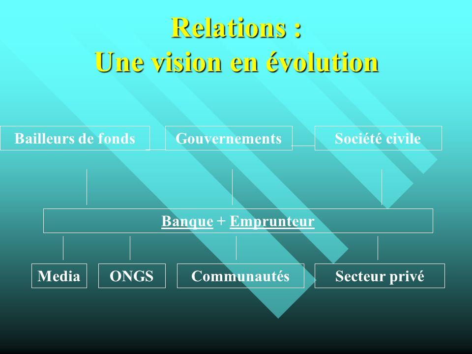 Plan de gestion environnementale Présente les mesures datténuation, les modalités de surveillance et de renforcement institutionnel.