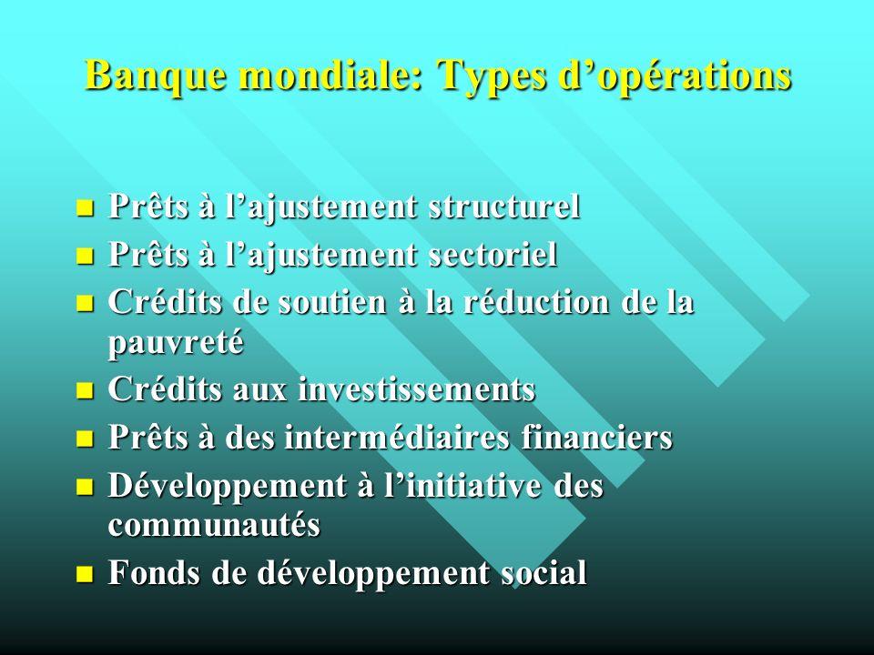 Banque mondiale: Types dopérations Prêts à lajustement structurel Prêts à lajustement structurel Prêts à lajustement sectoriel Prêts à lajustement sec