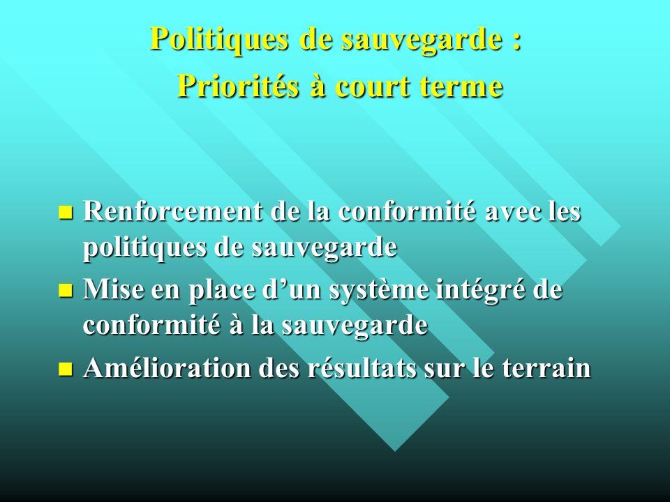 Politiques de sauvegarde : Priorités à court terme Renforcement de la conformité avec les politiques de sauvegarde Renforcement de la conformité avec