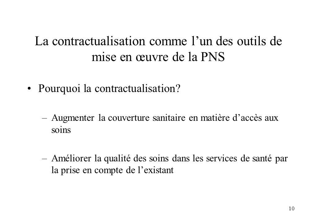 10 La contractualisation comme lun des outils de mise en œuvre de la PNS Pourquoi la contractualisation? –Augmenter la couverture sanitaire en matière