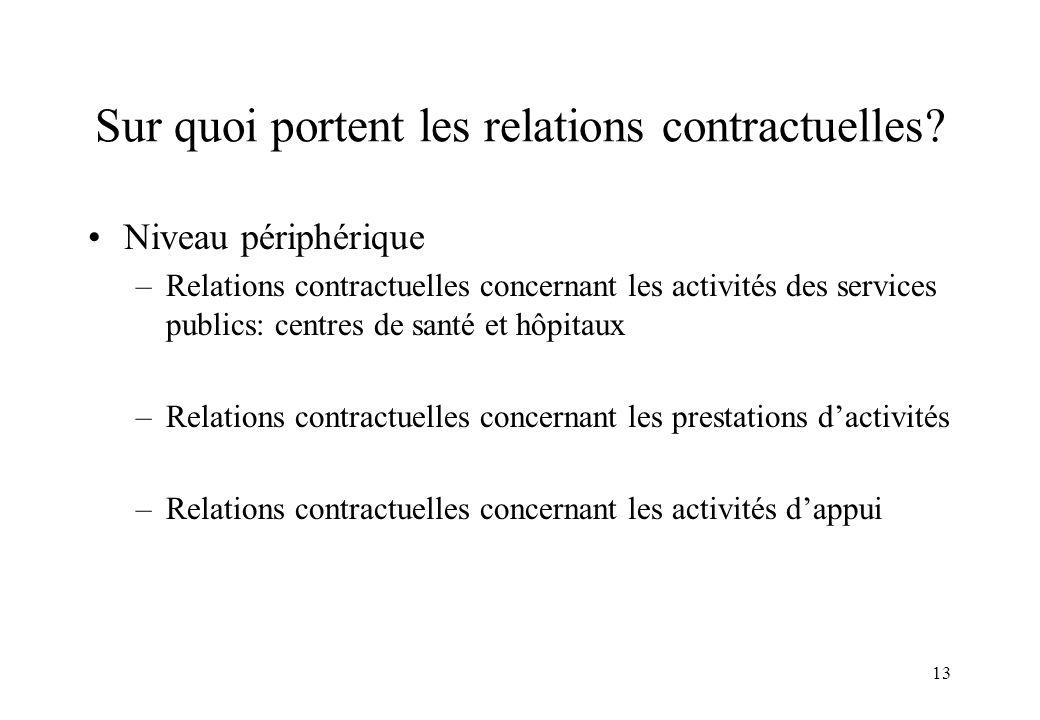 13 Sur quoi portent les relations contractuelles? Niveau périphérique –Relations contractuelles concernant les activités des services publics: centres