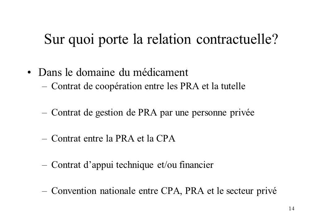 14 Sur quoi porte la relation contractuelle? Dans le domaine du médicament –Contrat de coopération entre les PRA et la tutelle –Contrat de gestion de