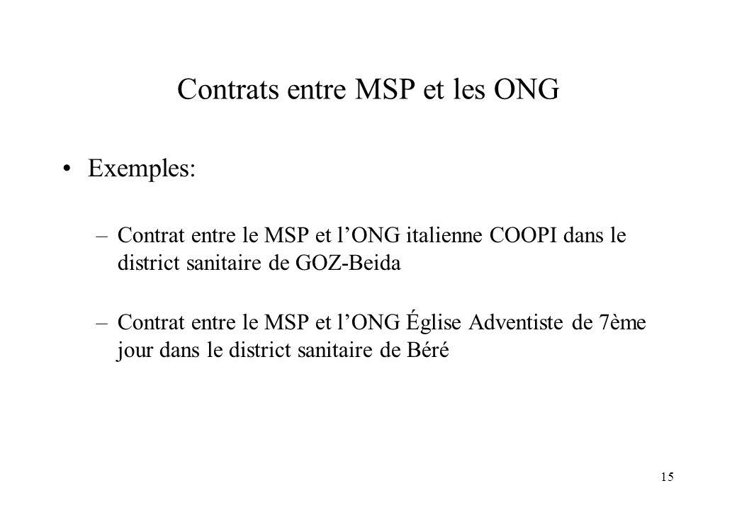 15 Contrats entre MSP et les ONG Exemples: –Contrat entre le MSP et lONG italienne COOPI dans le district sanitaire de GOZ-Beida –Contrat entre le MSP