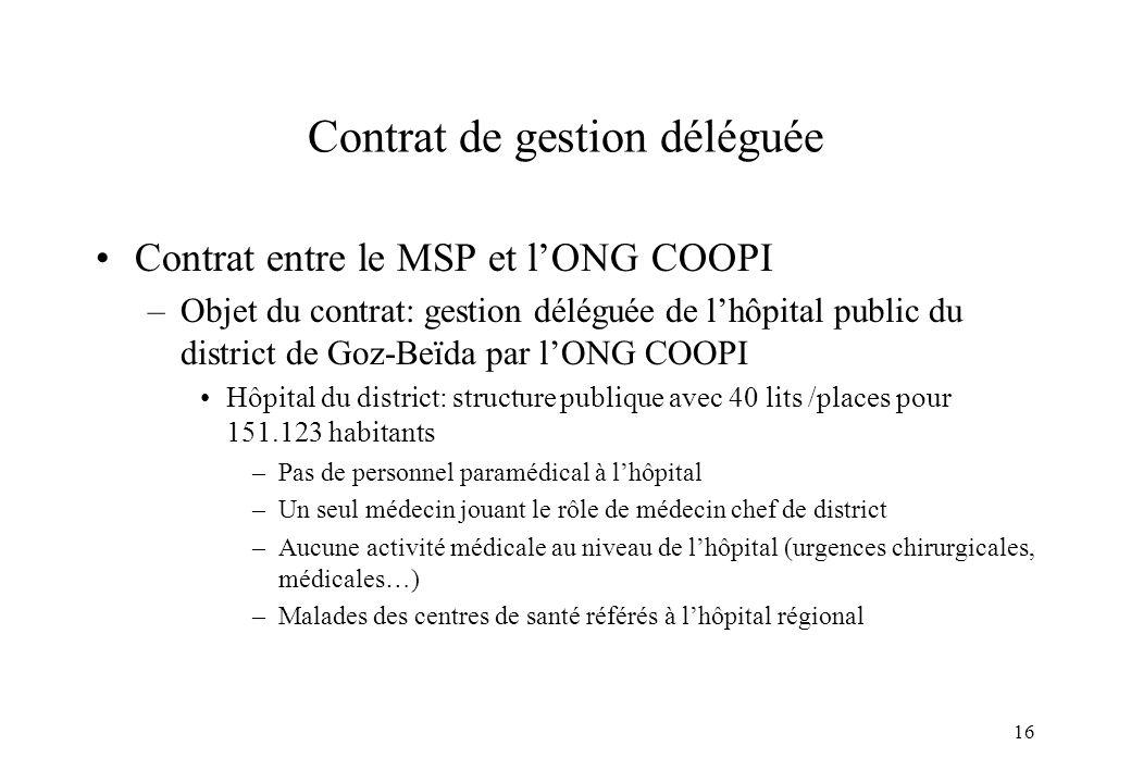 16 Contrat de gestion déléguée Contrat entre le MSP et lONG COOPI –Objet du contrat: gestion déléguée de lhôpital public du district de Goz-Beïda par