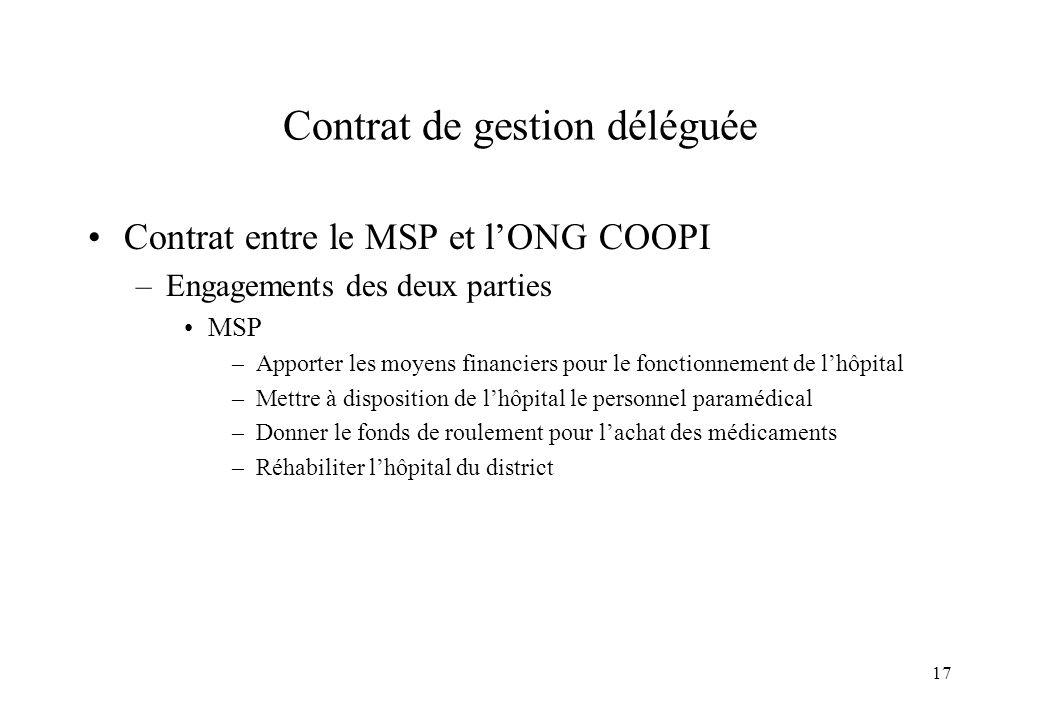 17 Contrat de gestion déléguée Contrat entre le MSP et lONG COOPI –Engagements des deux parties MSP –Apporter les moyens financiers pour le fonctionne