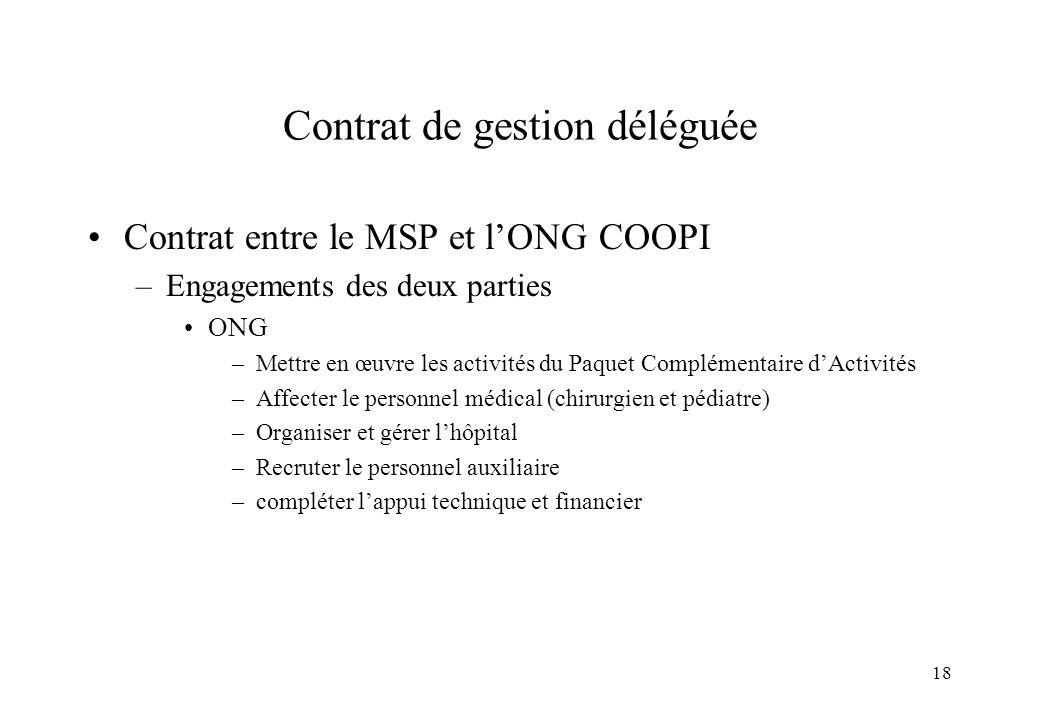 18 Contrat de gestion déléguée Contrat entre le MSP et lONG COOPI –Engagements des deux parties ONG –Mettre en œuvre les activités du Paquet Complémen