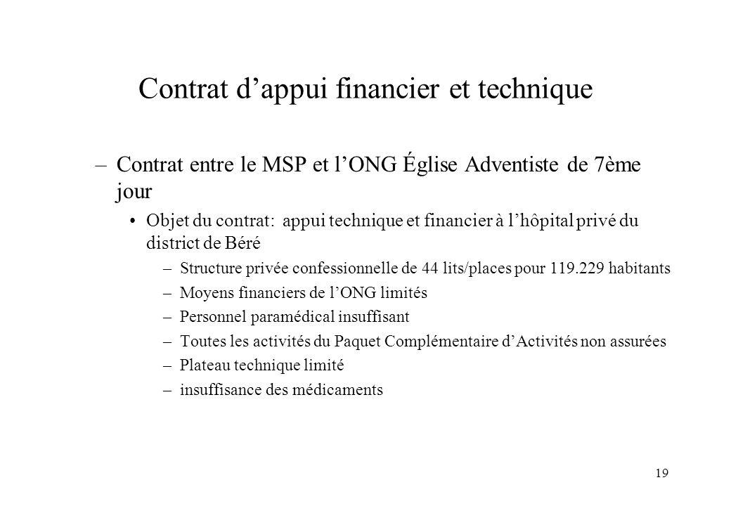 19 Contrat dappui financier et technique –Contrat entre le MSP et lONG Église Adventiste de 7ème jour Objet du contrat: appui technique et financier à