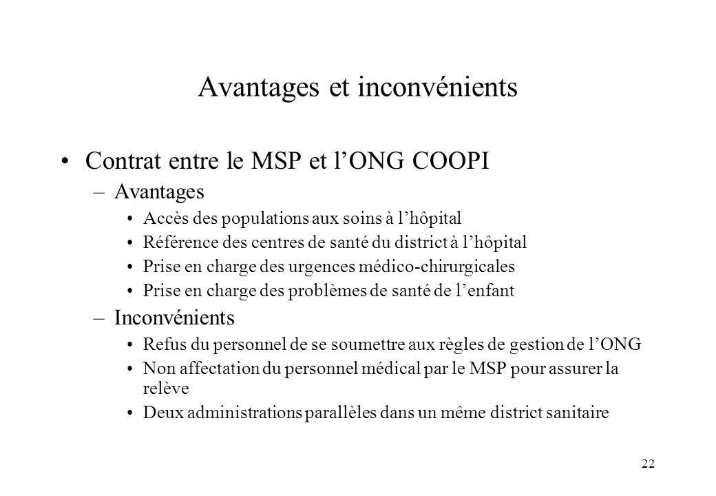 22 Avantages et inconvénients Contrat entre le MSP et lONG COOPI –Avantages Accès des populations aux soins à lhôpital Référence des centres de santé