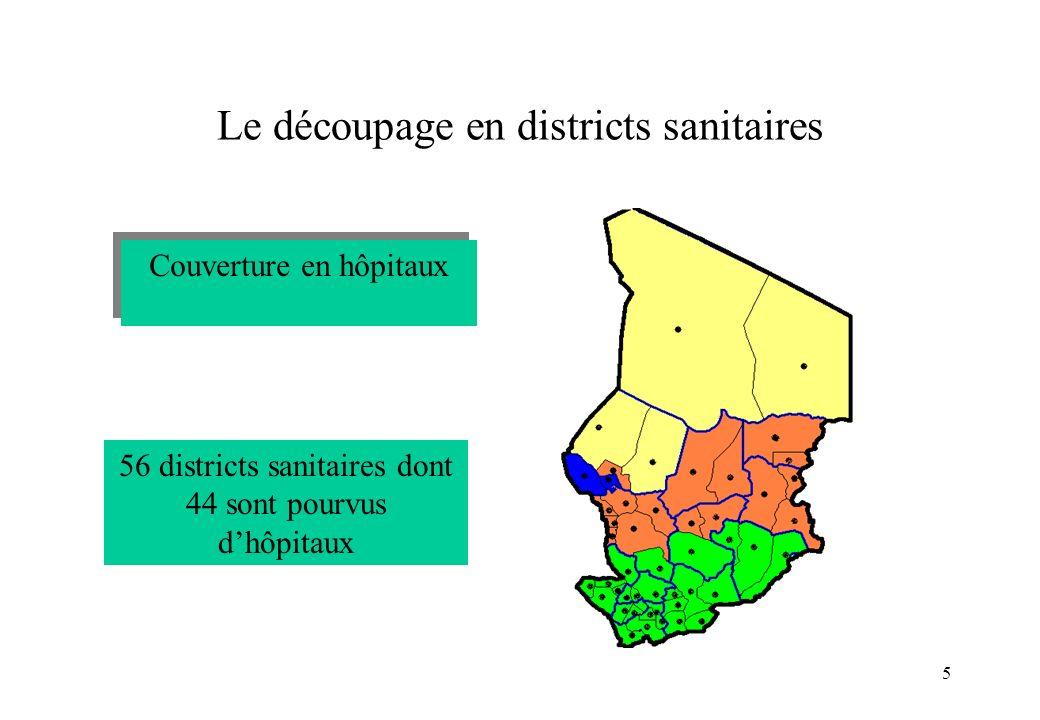 5 Le découpage en districts sanitaires Couverture en hôpitaux 56 districts sanitaires dont 44 sont pourvus dhôpitaux