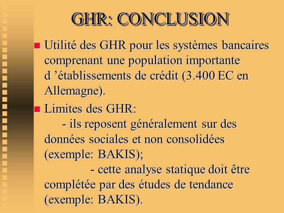 GHR: CONCLUSION n Utilité des GHR pour les systèmes bancaires comprenant une population importante d établissements de crédit (3.400 EC en Allemagne).