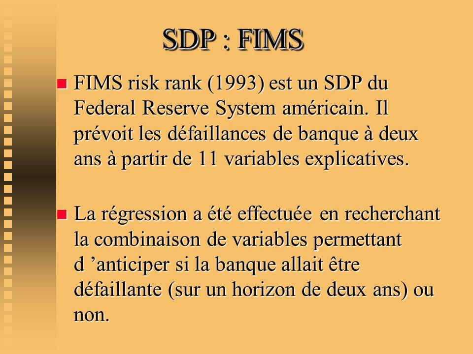 SDP : FIMS n FIMS risk rank (1993) est un SDP du Federal Reserve System américain. Il prévoit les défaillances de banque à deux ans à partir de 11 var