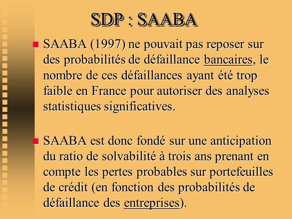SDP : SAABA n SAABA (1997) ne pouvait pas reposer sur des probabilités de défaillance bancaires, le nombre de ces défaillances ayant été trop faible e