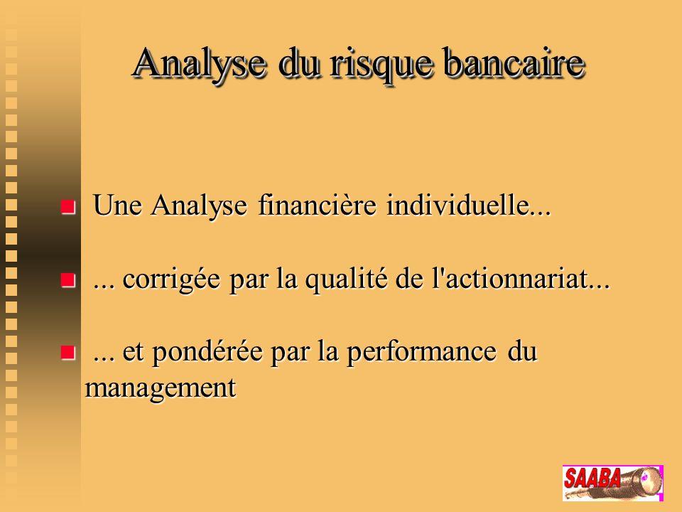 Analyse du risque bancaire n Une Analyse financière individuelle... n... corrigée par la qualité de l'actionnariat... n... et pondérée par la performa