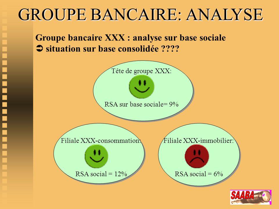 Groupe bancaire XXX : analyse sur base sociale situation sur base consolidée ???? Tête de groupe XXX: RSA sur base sociale= 9% Filiale XXX-immobilier:
