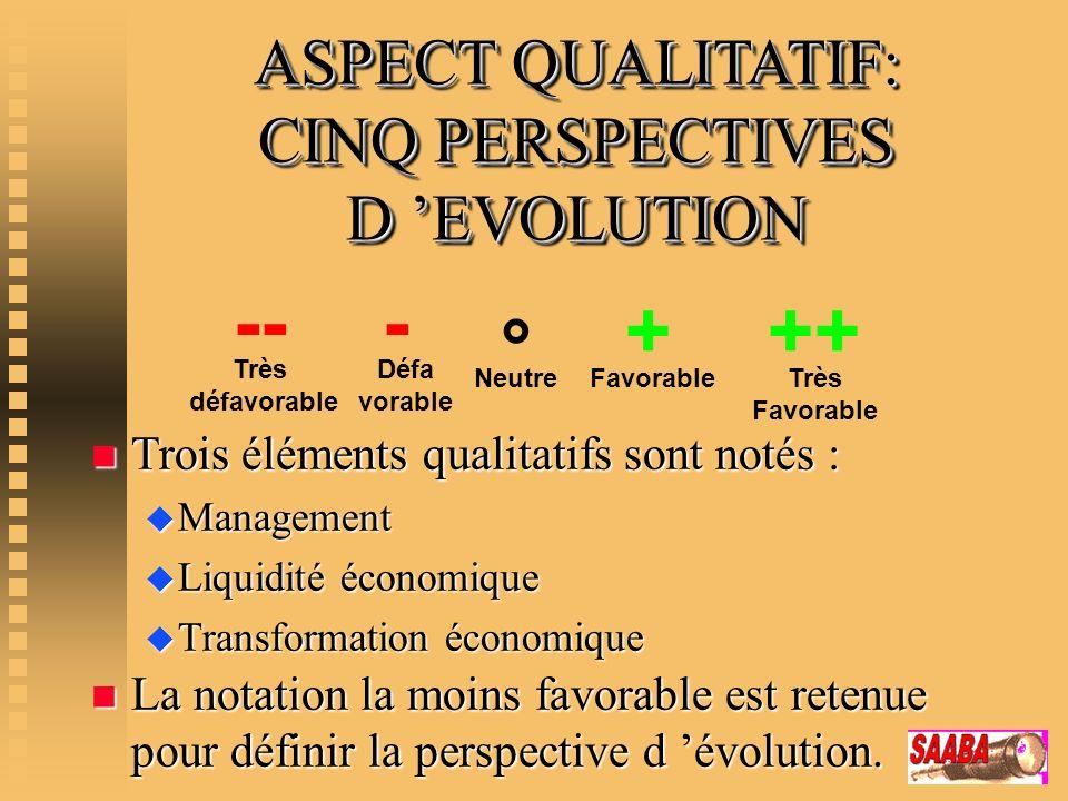 ASPECT QUALITATIF: CINQ PERSPECTIVES D EVOLUTION n Trois éléments qualitatifs sont notés : u Management u Liquidité économique u Transformation économ
