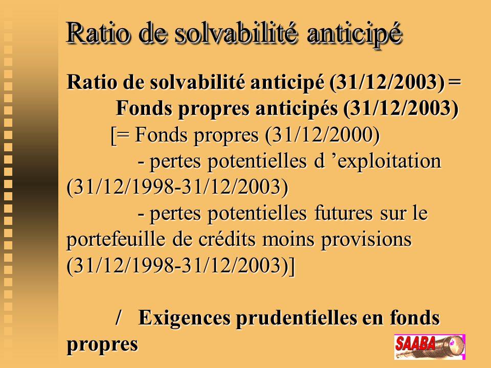 Ratio de solvabilité anticipé Ratio de solvabilité anticipé (31/12/2003) = Fonds propres anticipés (31/12/2003) [= Fonds propres (31/12/2000) [= Fonds