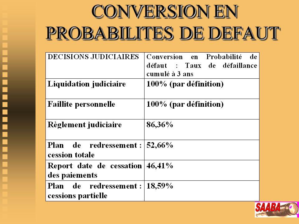CONVERSION EN PROBABILITES DE DEFAUT CONVERSION EN PROBABILITES DE DEFAUT