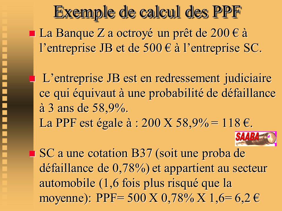Exemple de calcul des PPF Exemple de calcul des PPF n La Banque Z a octroyé un prêt de 200 à lentreprise JB et de 500 à lentreprise SC. n Lentreprise