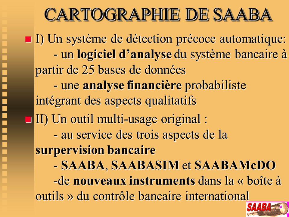 CARTOGRAPHIE DE SAABA n I) Un système de détection précoce automatique: - un logiciel danalyse du système bancaire à partir de 25 bases de données - u