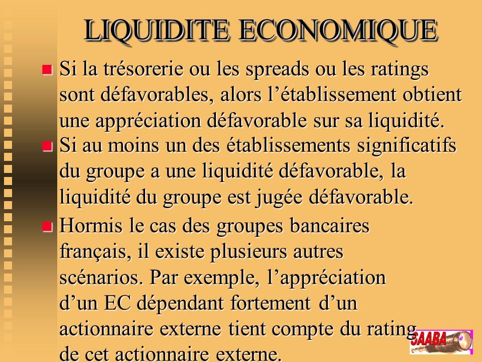 LIQUIDITE ECONOMIQUE n Si la trésorerie ou les spreads ou les ratings sont défavorables, alors létablissement obtient une appréciation défavorable sur