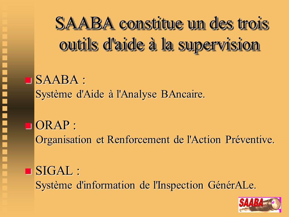 SAABA constitue un des trois outils d'aide à la supervision SAABA constitue un des trois outils d'aide à la supervision n SAABA : Système d'Aide à l'A
