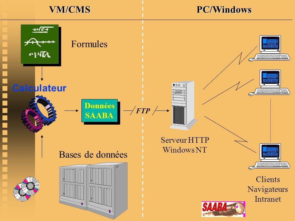 VM/CMSPC/Windows Calculateur FTP Serveur HTTP Windows NT Clients Navigateurs Intranet Formules Bases de données Données SAABA Données SAABA