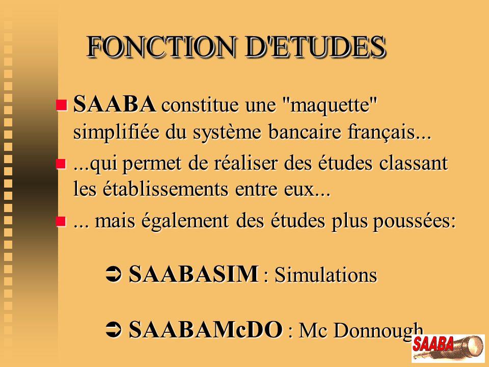 FONCTION D'ETUDES FONCTION D'ETUDES n SAABA constitue une