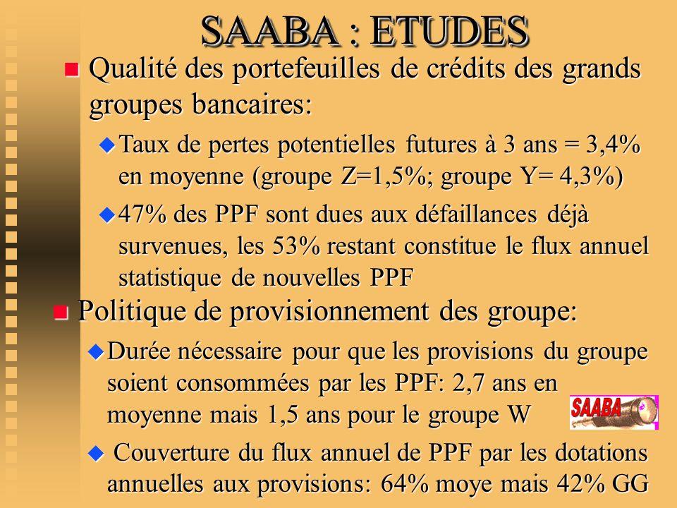 SAABA : ETUDES n Politique de provisionnement des groupe: u Durée nécessaire pour que les provisions du groupe soient consommées par les PPF: 2,7 ans