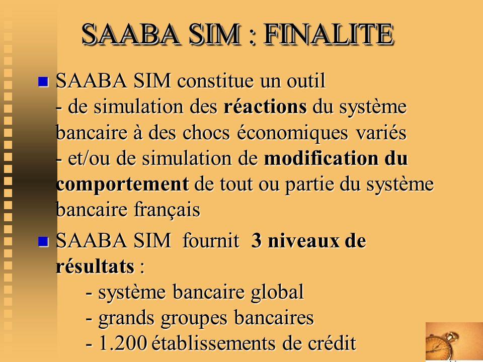 SAABA SIM : FINALITE SAABA SIM : FINALITE n SAABA SIM constitue un outil - de simulation des réactions du système bancaire à des chocs économiques var