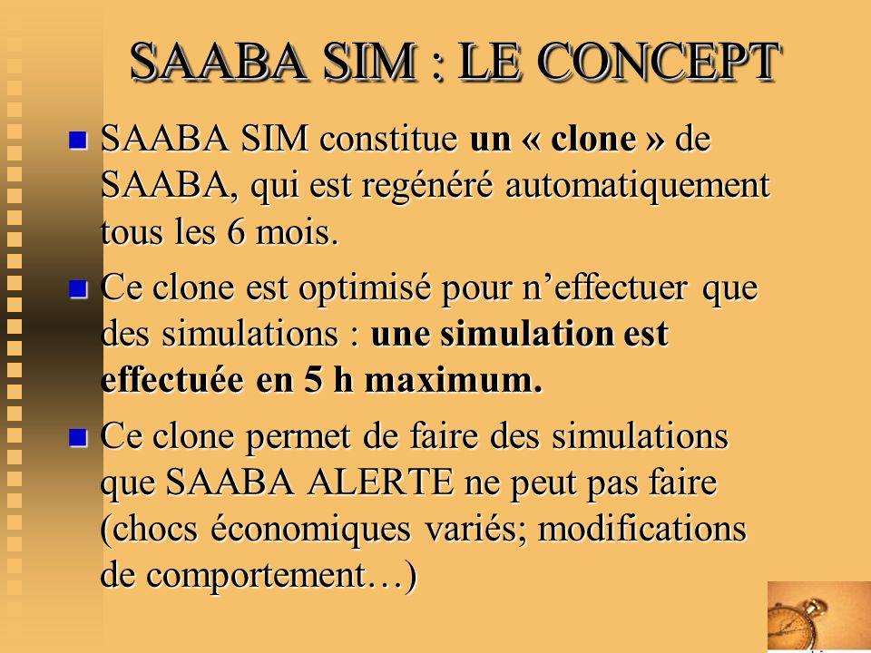 SAABA SIM : LE CONCEPT SAABA SIM : LE CONCEPT n SAABA SIM constitue un « clone » de SAABA, qui est regénéré automatiquement tous les 6 mois. n Ce clon