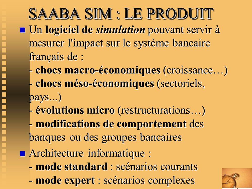SAABA SIM : LE PRODUIT SAABA SIM : LE PRODUIT n Un logiciel de simulation pouvant servir à mesurer l'impact sur le système bancaire français de : - ch