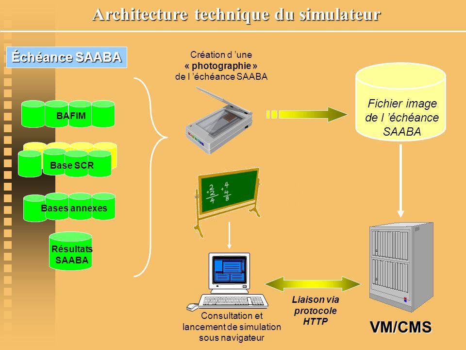 Création d une « photographie » de l échéance SAABA Échéance SAABA Résultats SAABA BAFIM Fichier image de l échéance SAABA Liaison via protocole HTTP