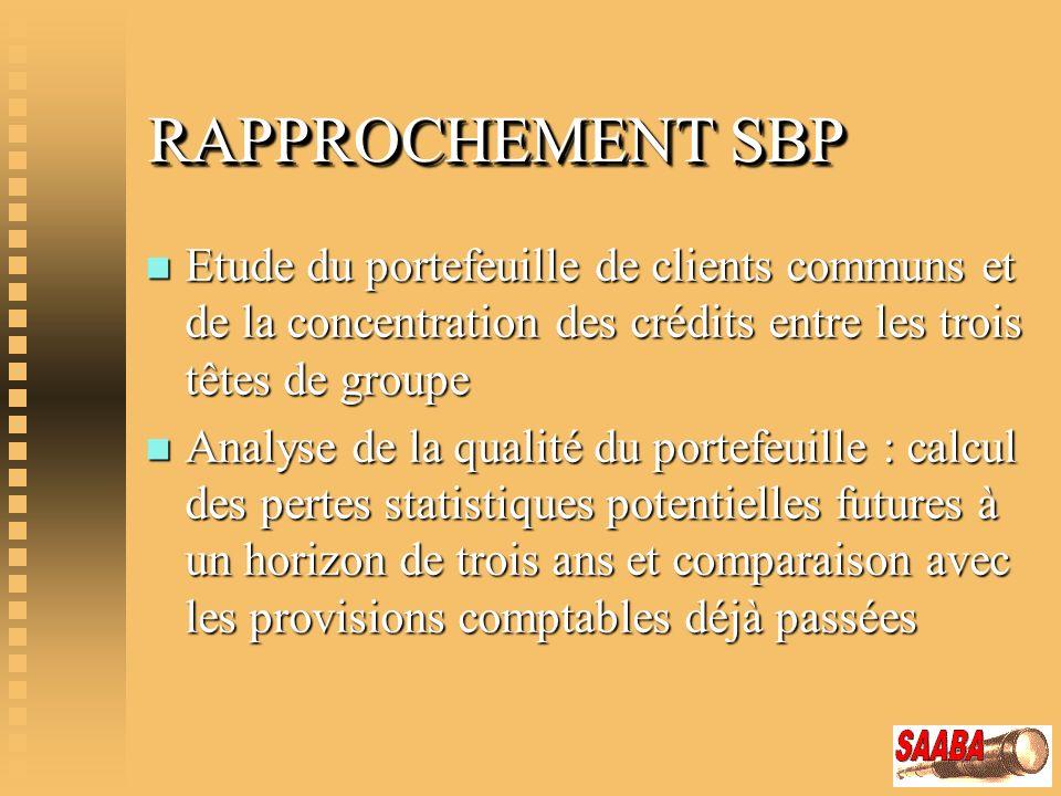 RAPPROCHEMENTSBP RAPPROCHEMENT SBP n Etude du portefeuille de clients communs et de la concentration des crédits entre les trois têtes de groupe n Ana