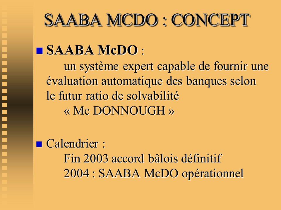 SAABA MCDO : CONCEPT SAABA MCDO : CONCEPT n SAABA McDO : un système expert capable de fournir une évaluation automatique des banques selon le futur ra