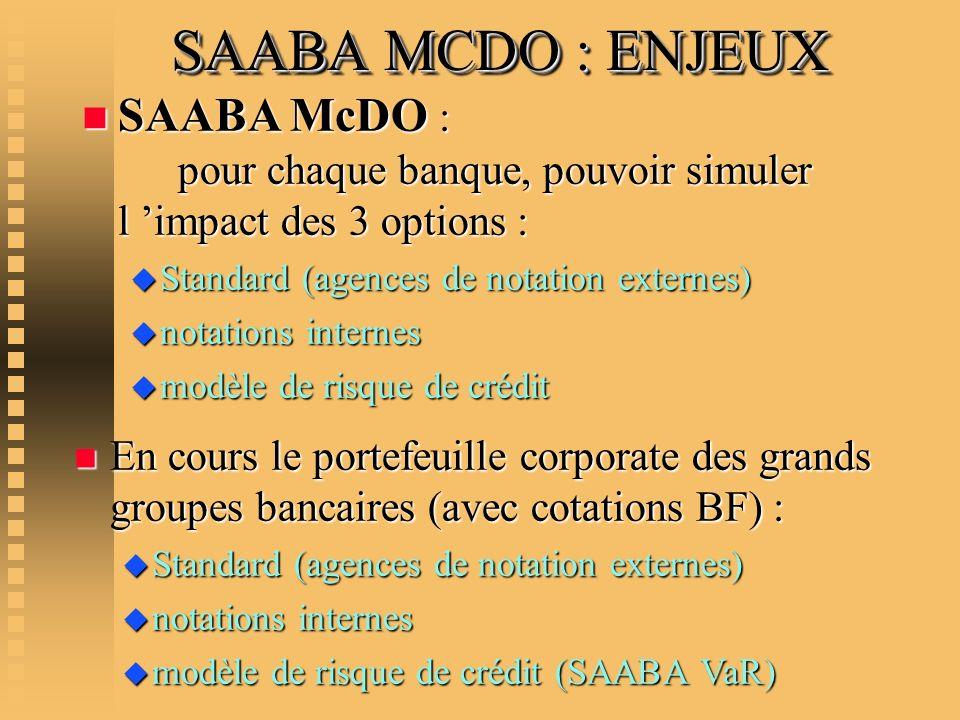 SAABA MCDO : ENJEUX SAABA MCDO : ENJEUX n SAABA McDO : pour chaque banque, pouvoir simuler l impact des 3 options : u Standard (agences de notation ex