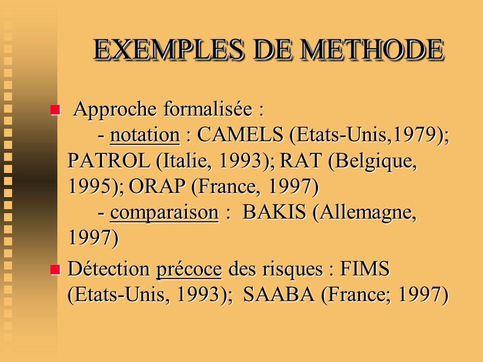 EXEMPLES DE METHODE EXEMPLES DE METHODE n Approche formalisée : - notation : CAMELS (Etats-Unis,1979); PATROL (Italie, 1993); RAT (Belgique, 1995); OR