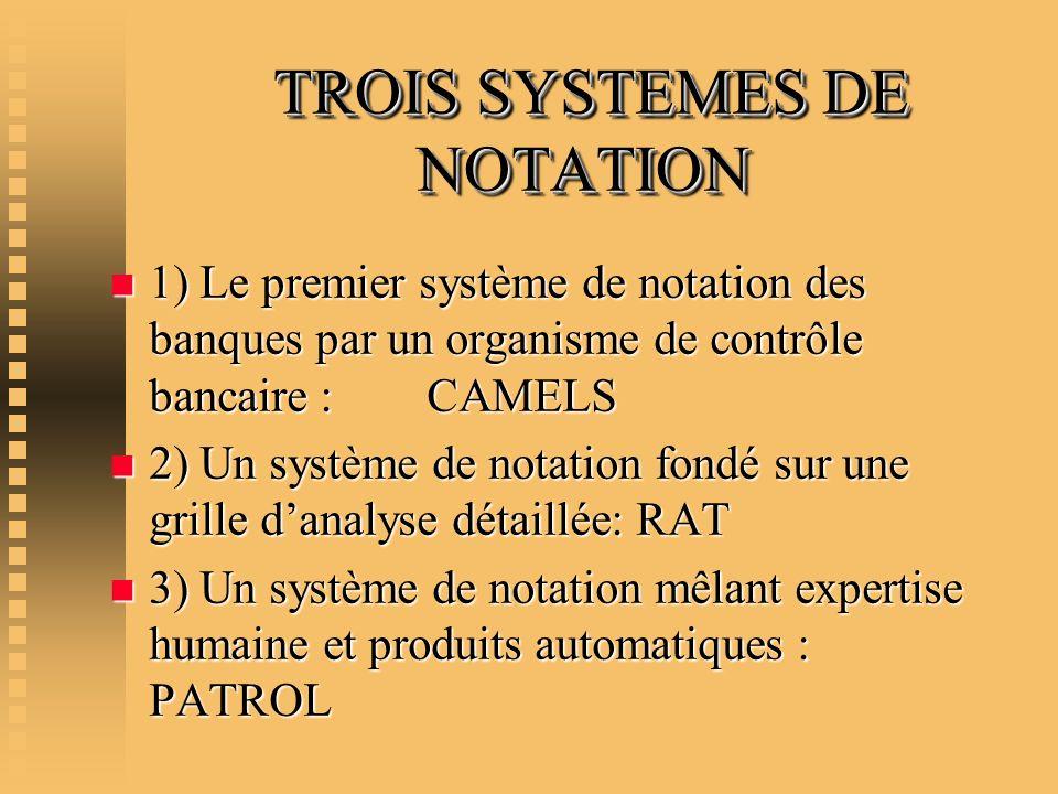 TROIS SYSTEMES DE NOTATION TROIS SYSTEMES DE NOTATION n 1) Le premier système de notation des banques par un organisme de contrôle bancaire :CAMELS n