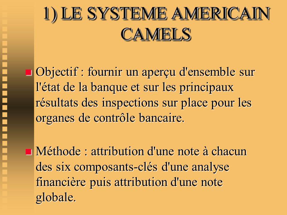 1) LE SYSTEME AMERICAIN CAMELS n Objectif : fournir un aperçu d'ensemble sur l'état de la banque et sur les principaux résultats des inspections sur p