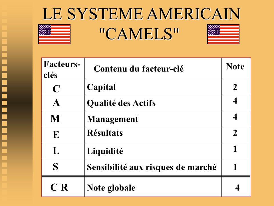 LE SYSTEME AMERICAIN