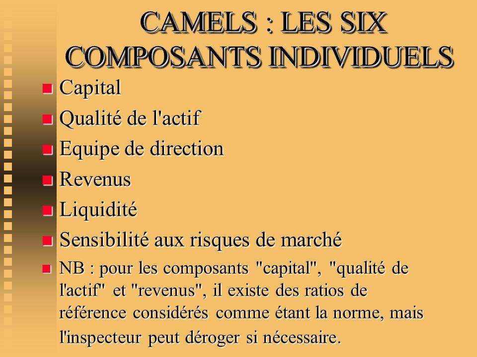 CAMELS : LES SIX COMPOSANTS INDIVIDUELS CAMELS : LES SIX COMPOSANTS INDIVIDUELS n Capital n Qualité de l'actif n Equipe de direction n Revenus n Liqui