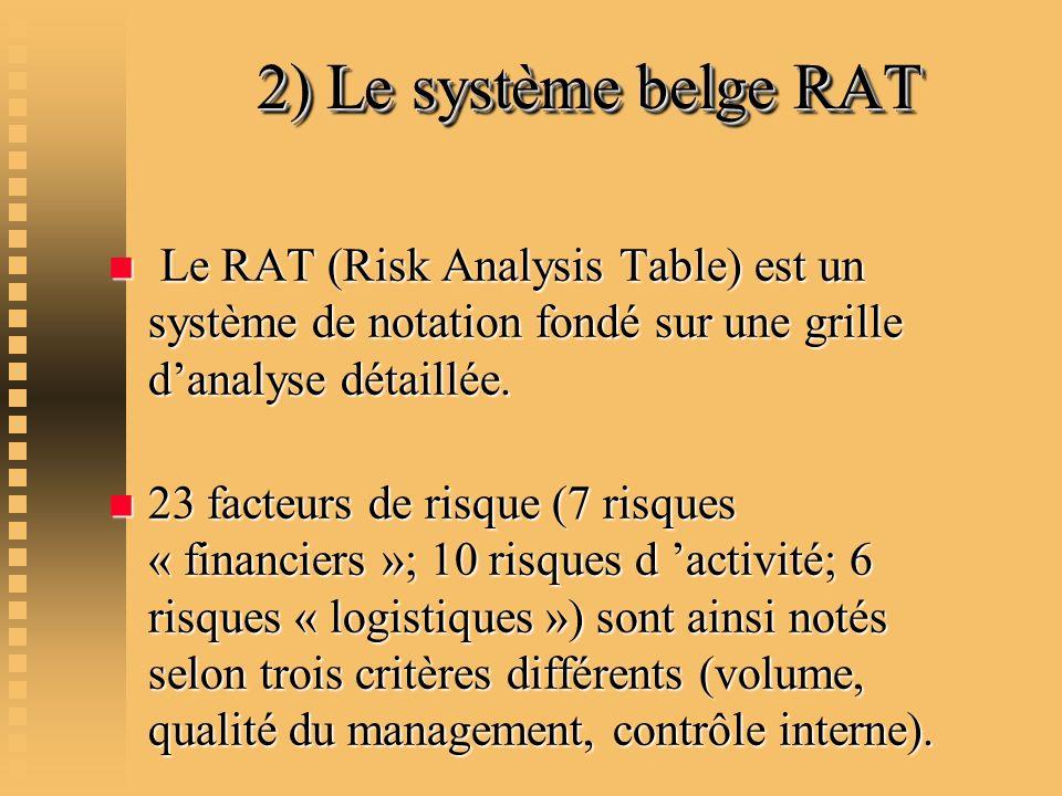 2) Le système belge RAT 2) Le système belge RAT n Le RAT (Risk Analysis Table) est un système de notation fondé sur une grille danalyse détaillée. n 2